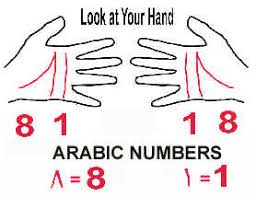 18_81_Hand_Arabic Numbers