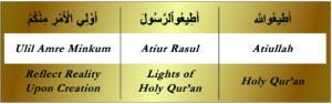 4-59 Atiullah Atiur Rasul Ulil Amre Huroof Table Gold (1)