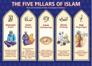 5 five-pillars-of-islam - Shahada, Salah, Zakah, Fasting, Haj