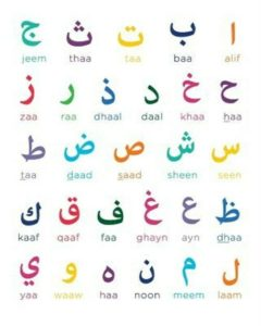 Arabic Letters Huroof