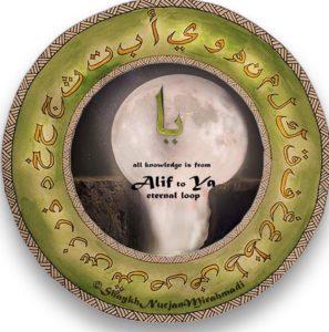 Allah Oath by Ya Seen   Al Raheem is the Power of Al Rahman all