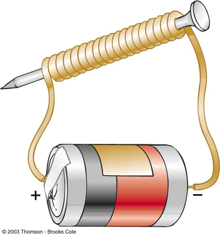 Electricity Clipart For Kids. Clip Art Light Bulb With Electricity ...