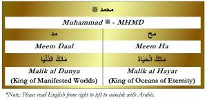 Muhammad MHMD-Malik-Huroof Table-Gold; Malik al Dunya; Malik al Hayat