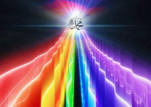 Muhammadan ropes, habl, awliya , faiz