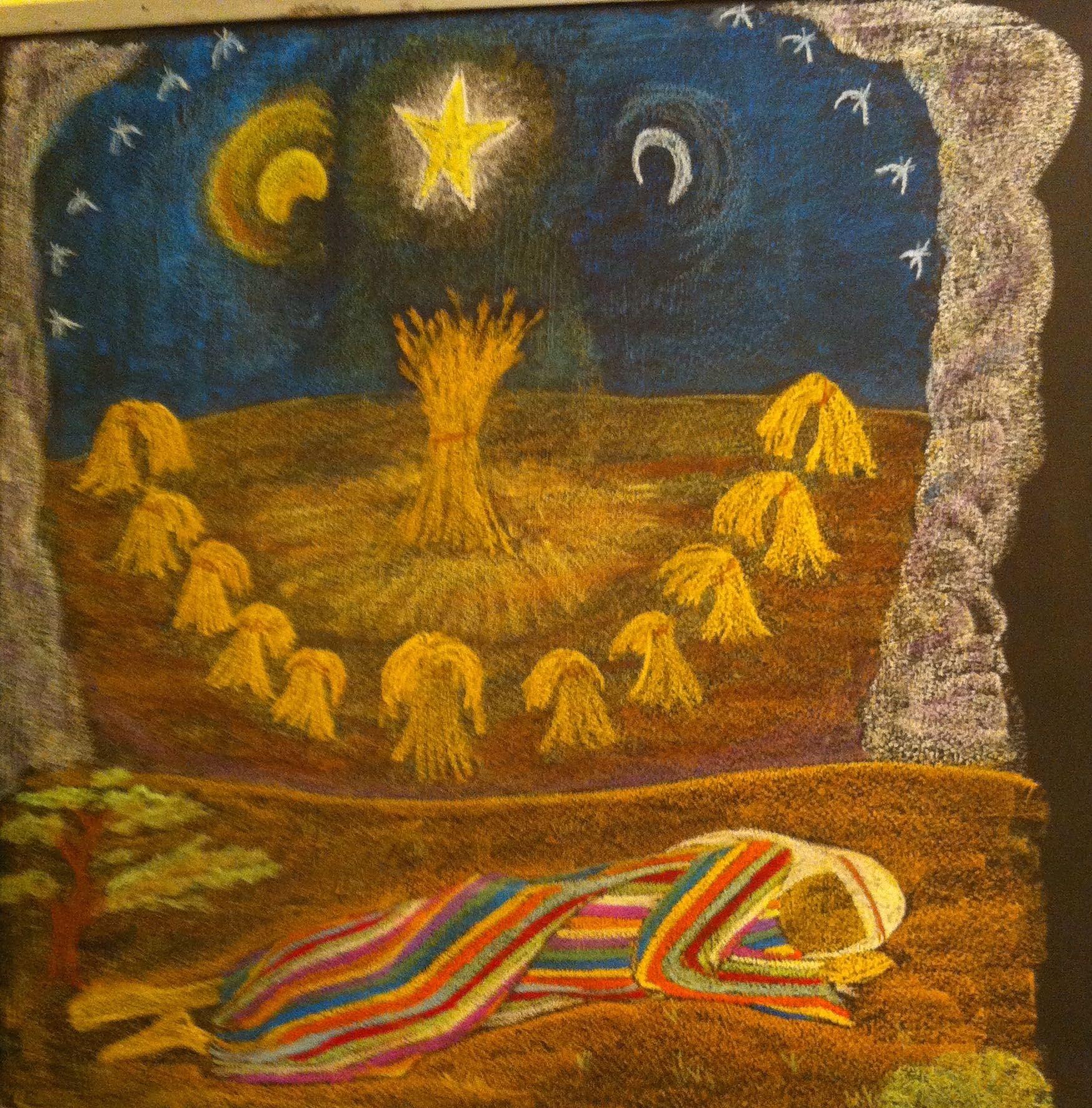 Prophet Joseph Yusuf 11 Planets Prostrate Sujood Dream
