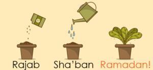 Rajab Sha'ban Ramadan