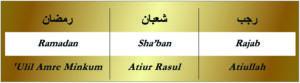 Rajab-Sha'ban-Ramadan-Atiullah-Huroof Table-Gold