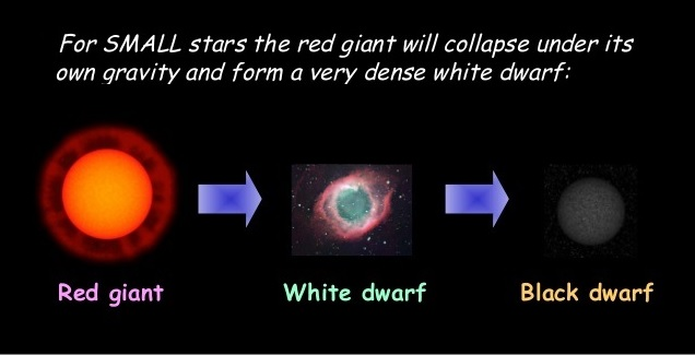 white dwarf red giant - photo #20