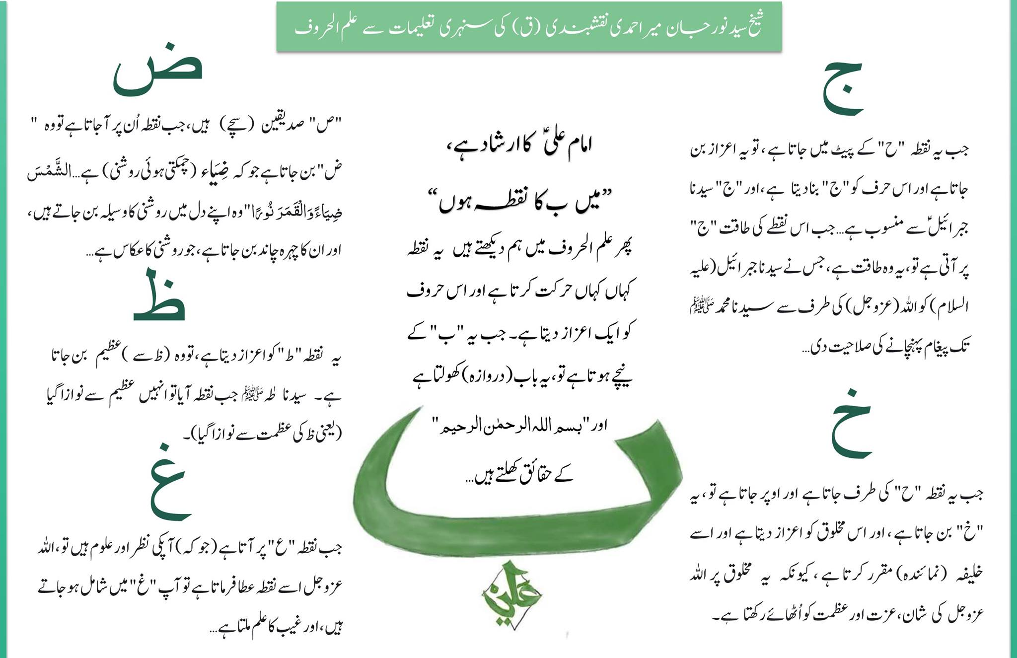 Secret of the Nuqt (Dot) Under the Ba in Quran Reality of Imam Ali (AS) جب &...