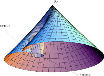 folding time space continuum yom kippur