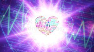 heart secure channel, tafakkur, meditation, qalb