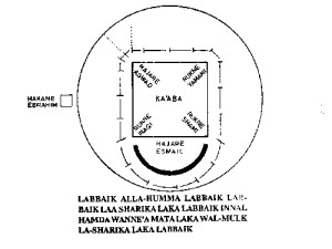 kaaba_diagram2