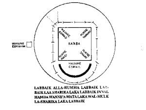 kaaba_diagram2