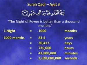 lailatul-qadr - 1000 month, days, minutes break down