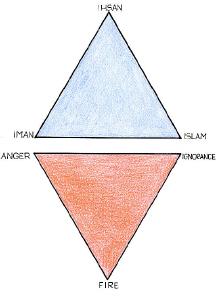 Star of Prophet - two triangles of star of david Naqshbandi, kalema