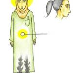 woman energy muraqabah Meditation scarf